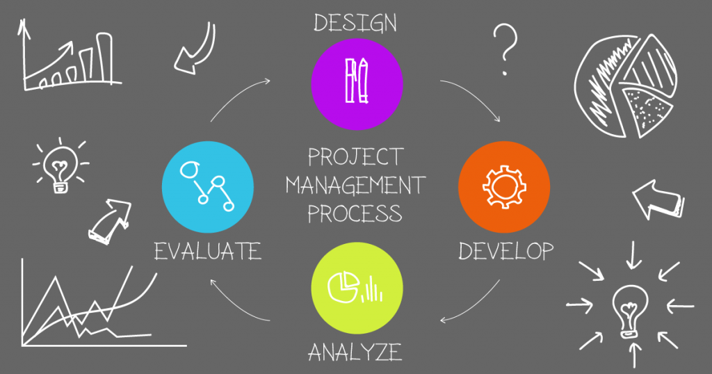 importance of a project manager